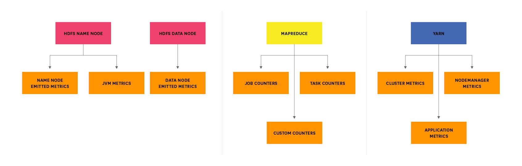 the-monitor/how_to_monitor_hadoop_metrics md at master